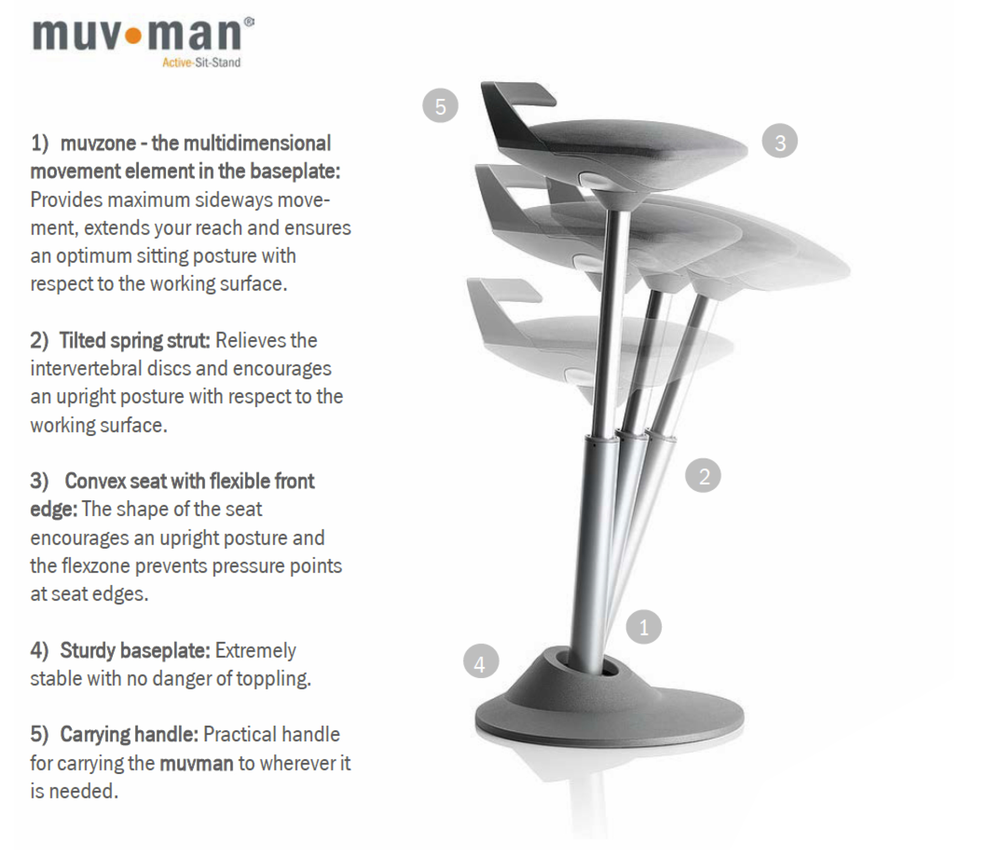 Muvman Sit Stand Stool For Sale Australia wide